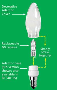 Halogen Adaptor