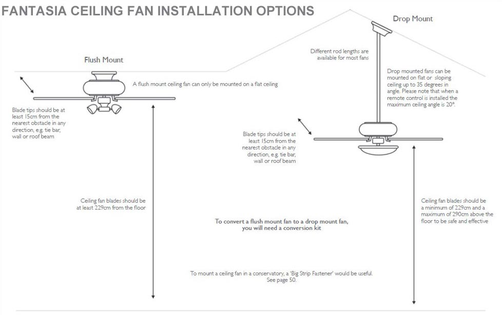 Fatasia ceiling fan guide installation options image