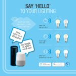 Orbital Smart 9w CCT Bathroom Shower Light Matt White IP65